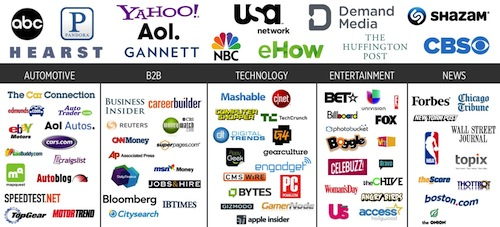 Place - Mobile Advertising Platform