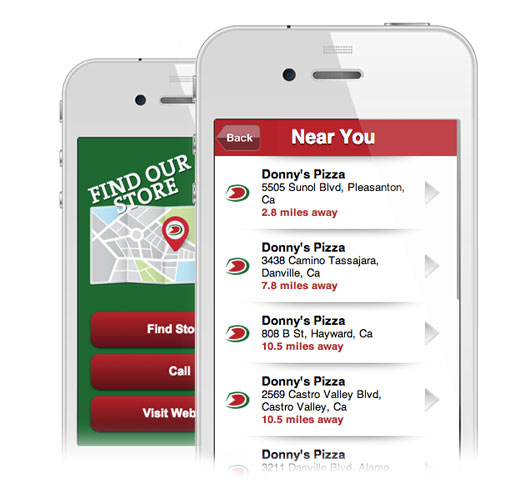 FunMobility Location Finder