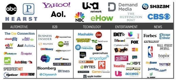Premium Ad Network