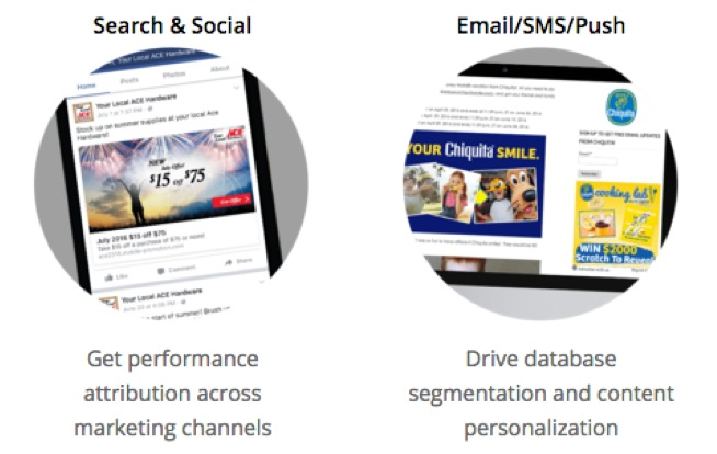 Omni channel digital experiences social earned media email owned media rich push sms